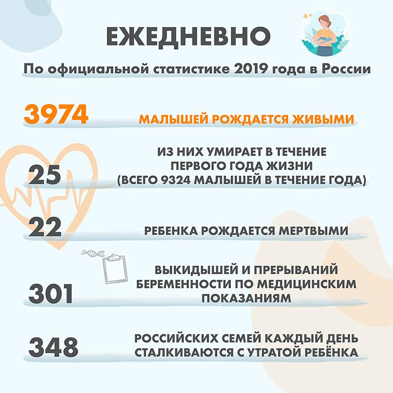Статистика-2019