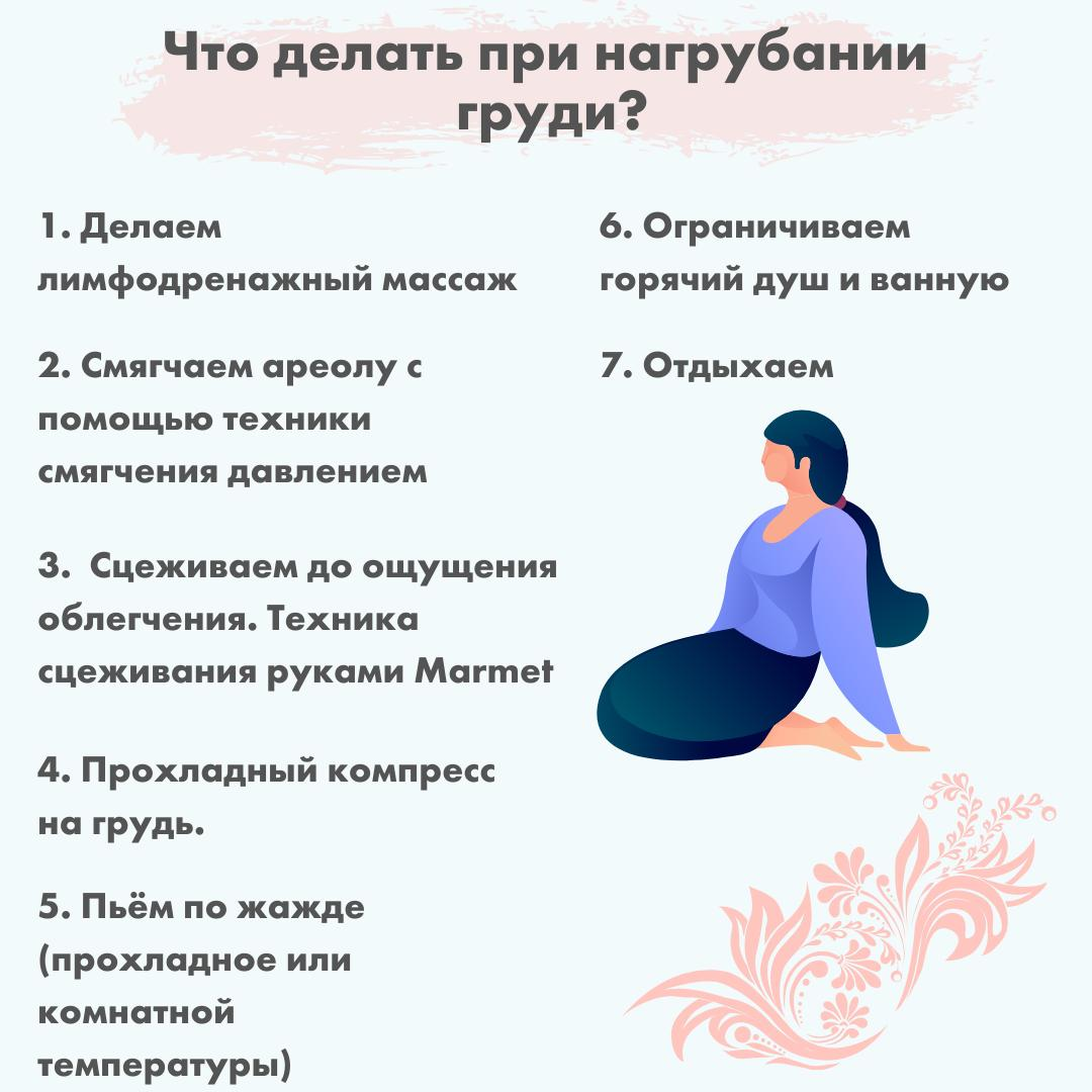 ИнфографикаНагрубание