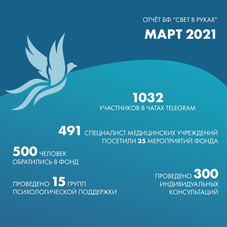 ОТЧЕТ МАРТ ИНСТА 01